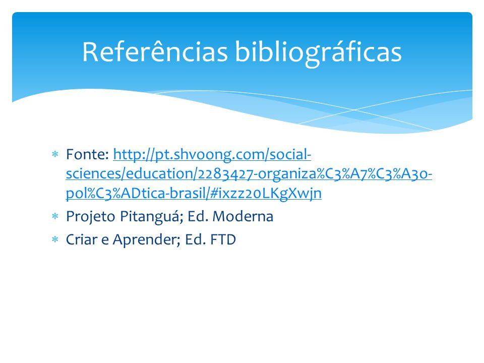 Fonte: http://pt.shvoong.com/social- sciences/education/2283427-organiza%C3%A7%C3%A3o- pol%C3%ADtica-brasil/#ixzz20LKgXwjnhttp://pt.shvoong.com/social