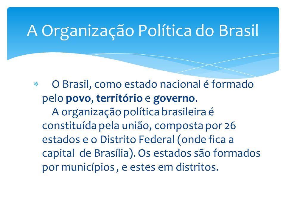 O Brasil, como estado nacional é formado pelo povo, território e governo. A organização política brasileira é constituída pela união, composta por 26