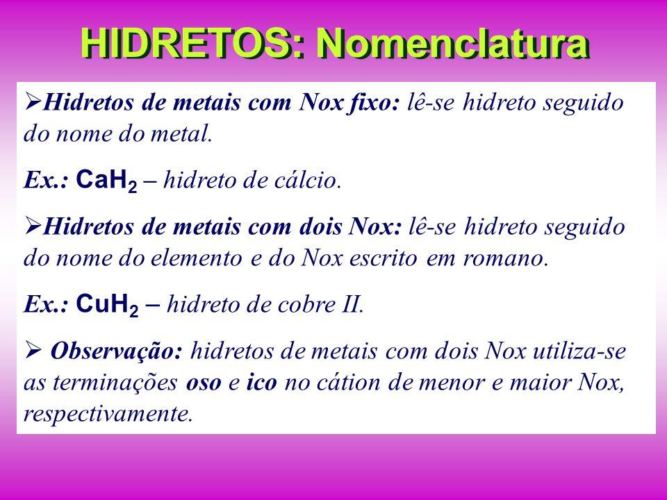BASES: Nomenclatura Bases de metais com Nox fixo: lê-se hidróxido seguido do nome do metal.