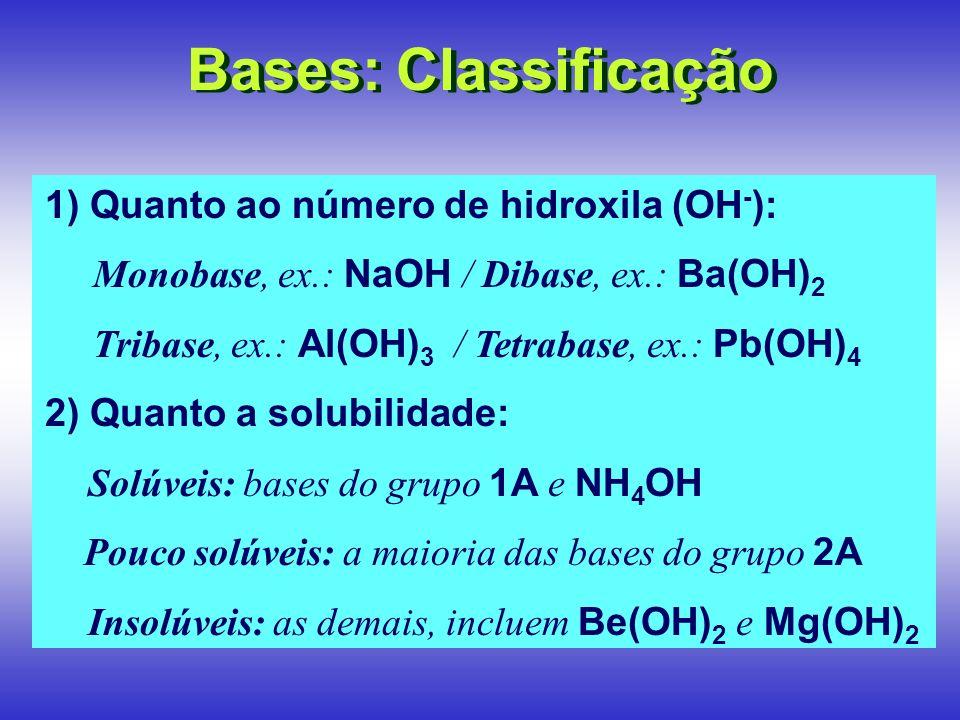 Óxidos: Classificação Química Óxidos anfóteros: óxidos metálicos com caráter ácido e básico.