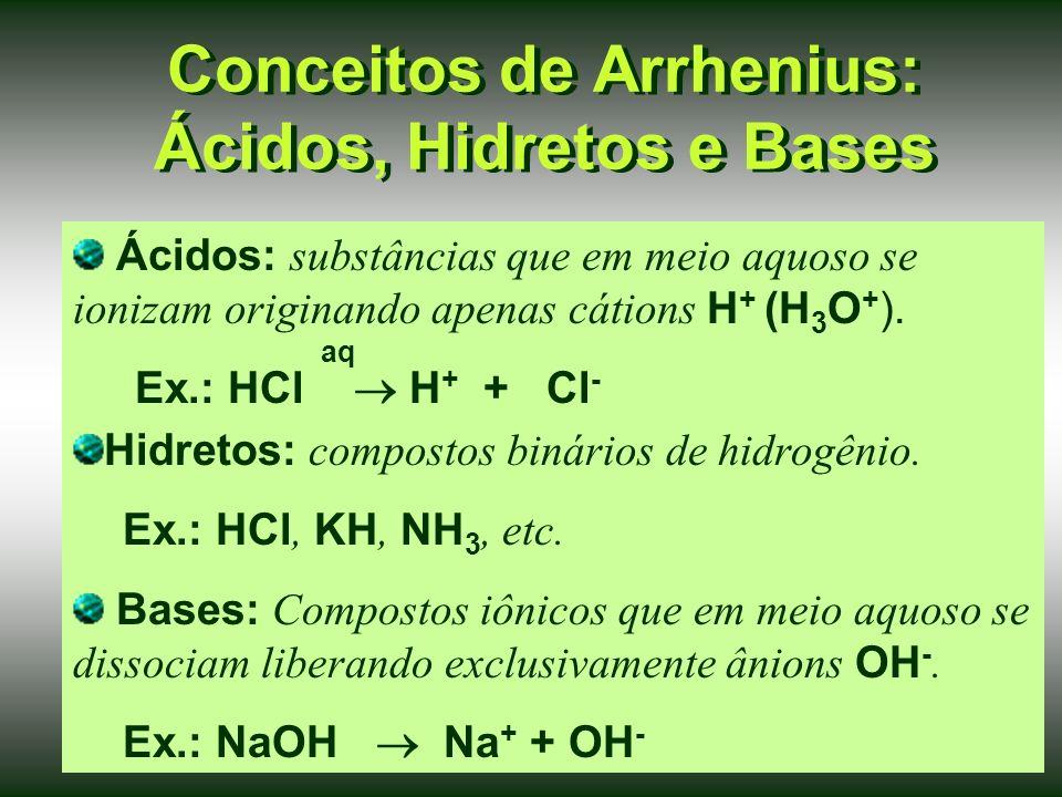 Ácidos: Classificação 3) Quanto ao grau de dissociação Hidrácidos: Fortes: HCl, HBr e HI / Médio: HF / Fracos: demais Oxiácidos: depende da relação entre o número de H ionizavel e o número de O da molécula: H x E z O y 3 muito forte 2 forte 1 moderado 0 fraco Exceção: H 2 CO 3 - fraco ( = 0,18%)