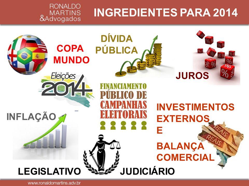DÍVIDA PÚBLICA INFLAÇÃO COPA MUNDO INGREDIENTES PARA 2014 LEGISLATIVO JUROS JUDICIÁRIO INVESTIMENTOS EXTERNOS E BALANÇA COMERCIAL