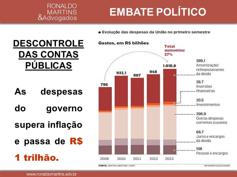 As despesas do governo supera inflação e passa de R$ 1 trilhão. EMBATE POLÍTICO DESCONTROLE DAS CONTAS PÚBLICAS