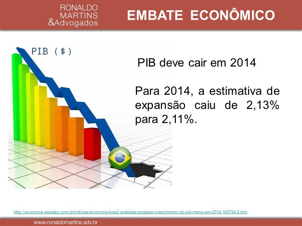 PIB deve cair em 2014 Para 2014, a estimativa de expansão caiu de 2,13% para 2,11%. http://economia.estadao.com.br/noticias/economia-brasil,analistas-