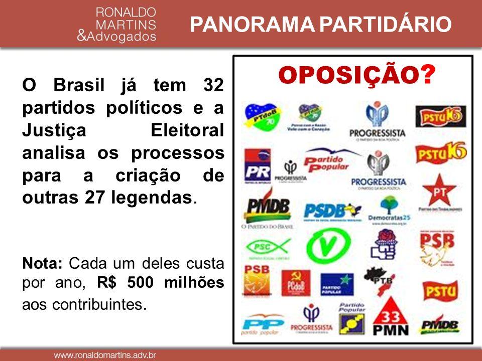 O Brasil já tem 32 partidos políticos e a Justiça Eleitoral analisa os processos para a criação de outras 27 legendas. Nota: Cada um deles custa por a