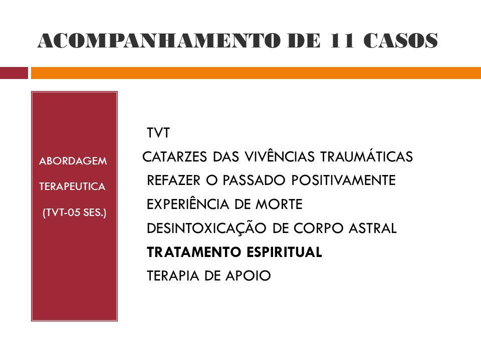 ACOMPANHAMENTO DE 11 CASOS ABORDAGEM TERAPEUTICA (TVT-05 SES.) TVT CATARZES DAS VIVÊNCIAS TRAUMÁTICAS REFAZER O PASSADO POSITIVAMENTE EXPERIÊNCIA DE M