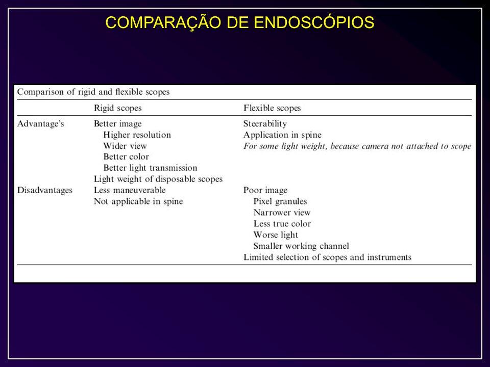 COMPARAÇÃO DE ENDOSCÓPIOS
