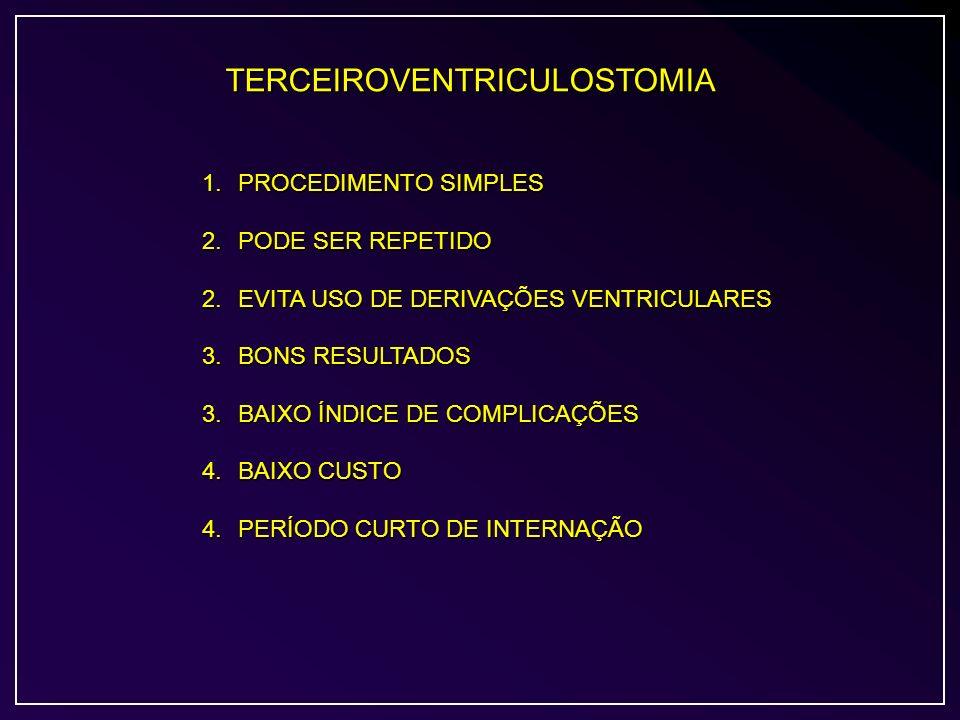 TERCEIROVENTRICULOSTOMIA 1.PROCEDIMENTO SIMPLES 2.PODE SER REPETIDO 2.EVITA USO DE DERIVAÇÕES VENTRICULARES 3.BONS RESULTADOS 3.BAIXO ÍNDICE DE COMPLI