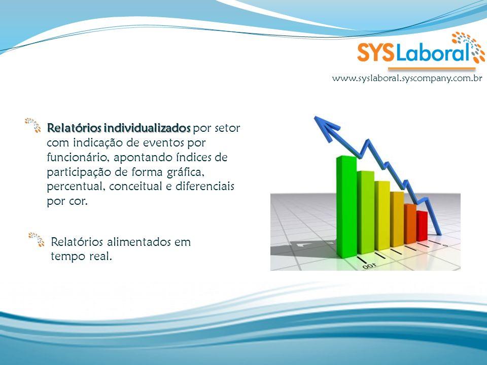 Relatórios individualizados Relatórios individualizados por setor com indicação de eventos por funcionário, apontando índices de participação de forma