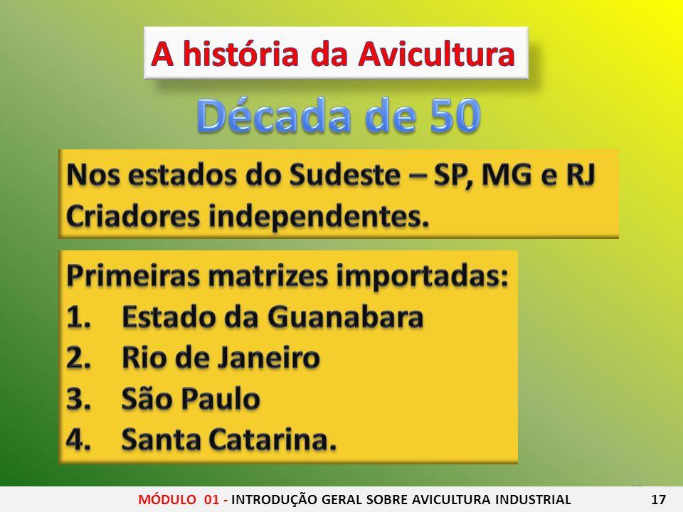 18 MÓDULO 01 - INTRODUÇÃO GERAL SOBRE AVICULTURA INDUSTRIAL 17