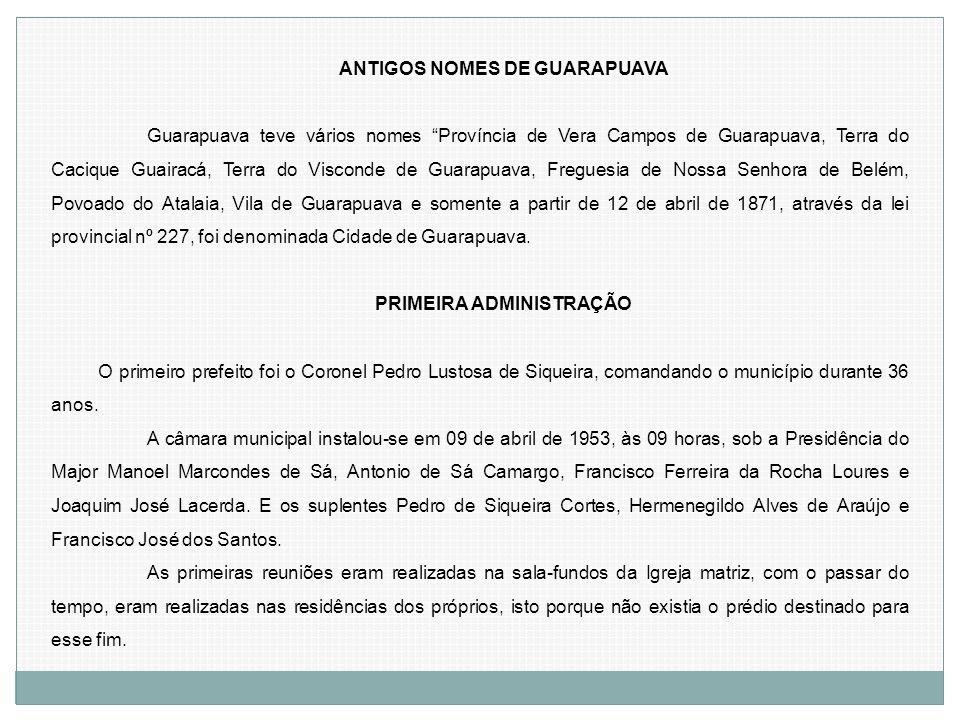 ANTIGOS NOMES DE GUARAPUAVA Guarapuava teve vários nomes Província de Vera Campos de Guarapuava, Terra do Cacique Guairacá, Terra do Visconde de Guara