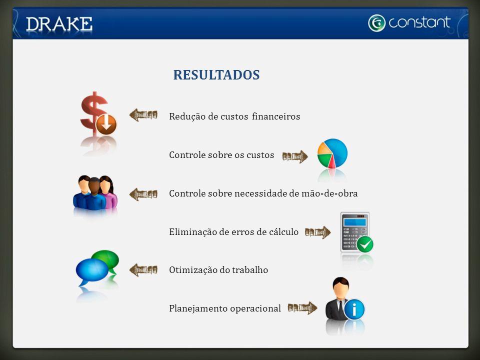 RESULTADOS Redução de custos financeiros Controle sobre os custos Controle sobre necessidade de mão-de-obra Eliminação de erros de cálculo Otimização do trabalho Planejamento operacional