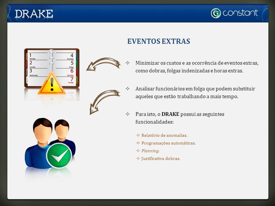 EVENTOS EXTRAS Minimizar os custos e as ocorrência de eventos extras, como dobras, folgas indenizadas e horas extras.
