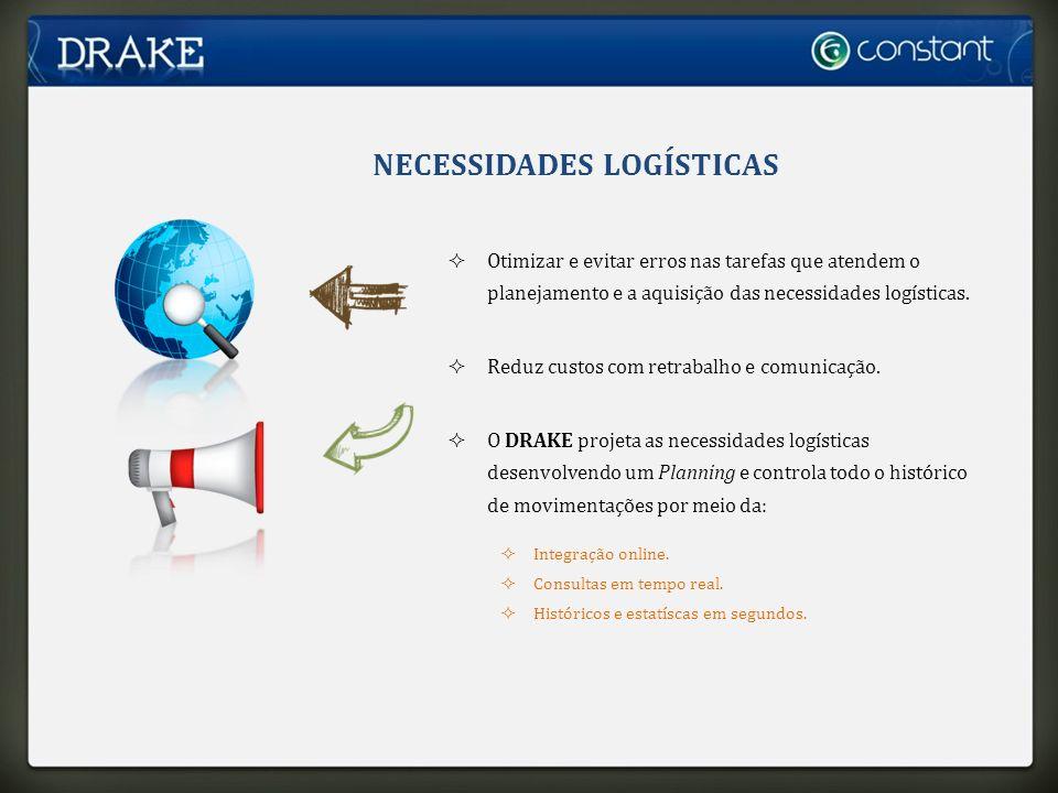 NECESSIDADES LOGÍSTICAS Otimizar e evitar erros nas tarefas que atendem o planejamento e a aquisição das necessidades logísticas.