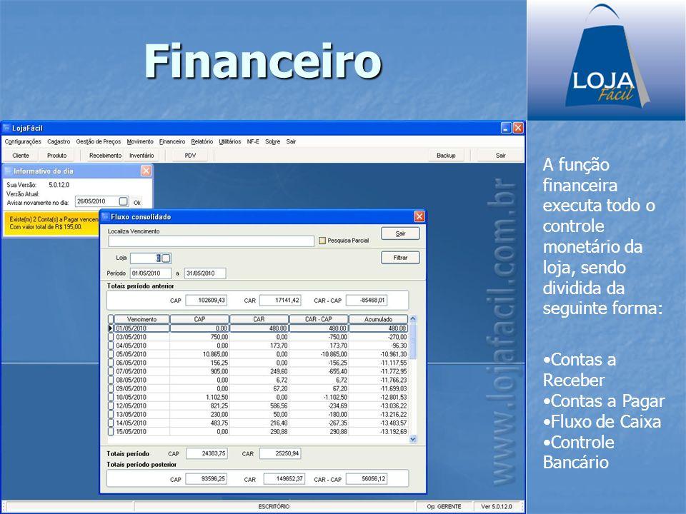 A função financeira executa todo o controle monetário da loja, sendo dividida da seguinte forma: Contas a Receber Contas a Pagar Fluxo de Caixa Contro