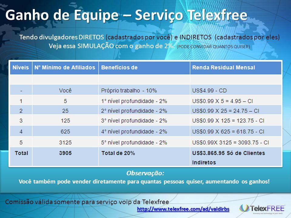 Ganho de Equipe – Serviço Telexfree Tendo divulgadores DIRETOS (cadastrados por você) e INDIRETOS (cadastrados por eles) Veja essa SIMULAÇÃO com o ganho de 2%.
