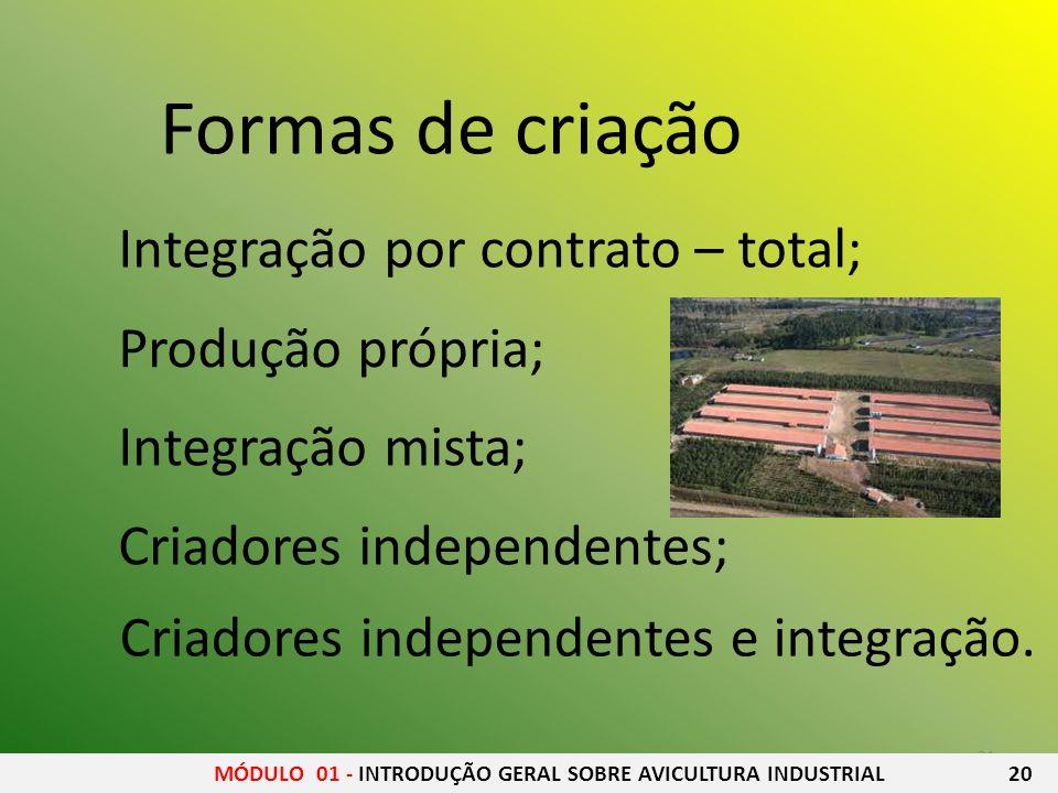 21 Formas de criação Integração por contrato – total; Produção própria; Integração mista; Criadores independentes; Criadores independentes e integraçã