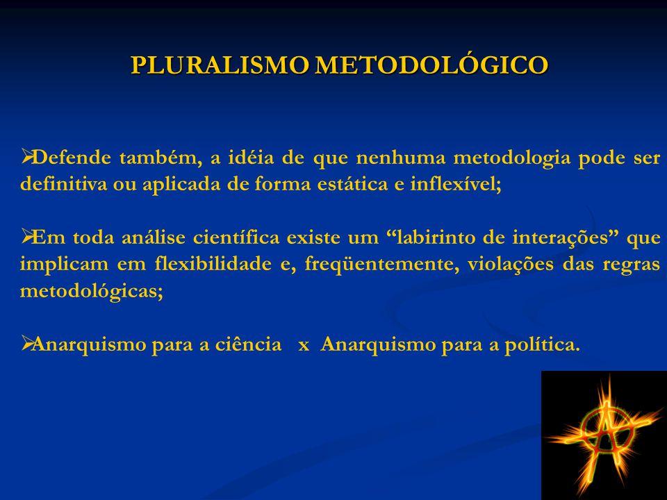 PLURALISMO METODOLÓGICO Defende também, a idéia de que nenhuma metodologia pode ser definitiva ou aplicada de forma estática e inflexível; Em toda análise científica existe um labirinto de interações que implicam em flexibilidade e, freqüentemente, violações das regras metodológicas; Anarquismo para a ciência x Anarquismo para a política.