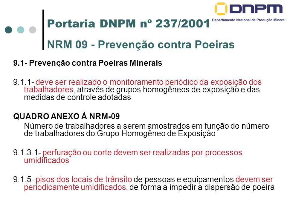 Portaria DNPM nº 237/2001 NRM 09 - Prevenção contra Poeiras 9.1- Prevenção contra Poeiras Minerais 9.1.1- deve ser realizado o monitoramento periódico