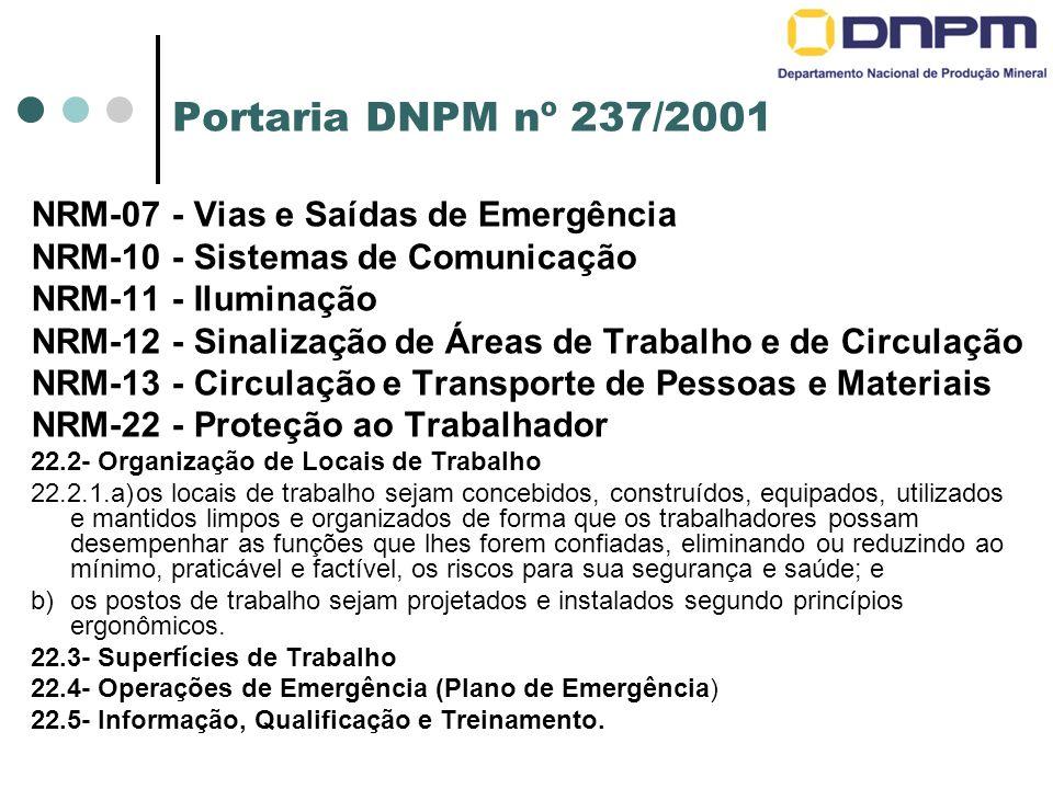 Portaria DNPM nº 237/2001 NRM-07 - Vias e Saídas de Emergência NRM-10 - Sistemas de Comunicação NRM-11 - Iluminação NRM-12 - Sinalização de Áreas de Trabalho e de Circulação NRM-13 - Circulação e Transporte de Pessoas e Materiais NRM-22 - Proteção ao Trabalhador 22.2- Organização de Locais de Trabalho 22.2.1.a)os locais de trabalho sejam concebidos, construídos, equipados, utilizados e mantidos limpos e organizados de forma que os trabalhadores possam desempenhar as funções que lhes forem confiadas, eliminando ou reduzindo ao mínimo, praticável e factível, os riscos para sua segurança e saúde; e b)os postos de trabalho sejam projetados e instalados segundo princípios ergonômicos.