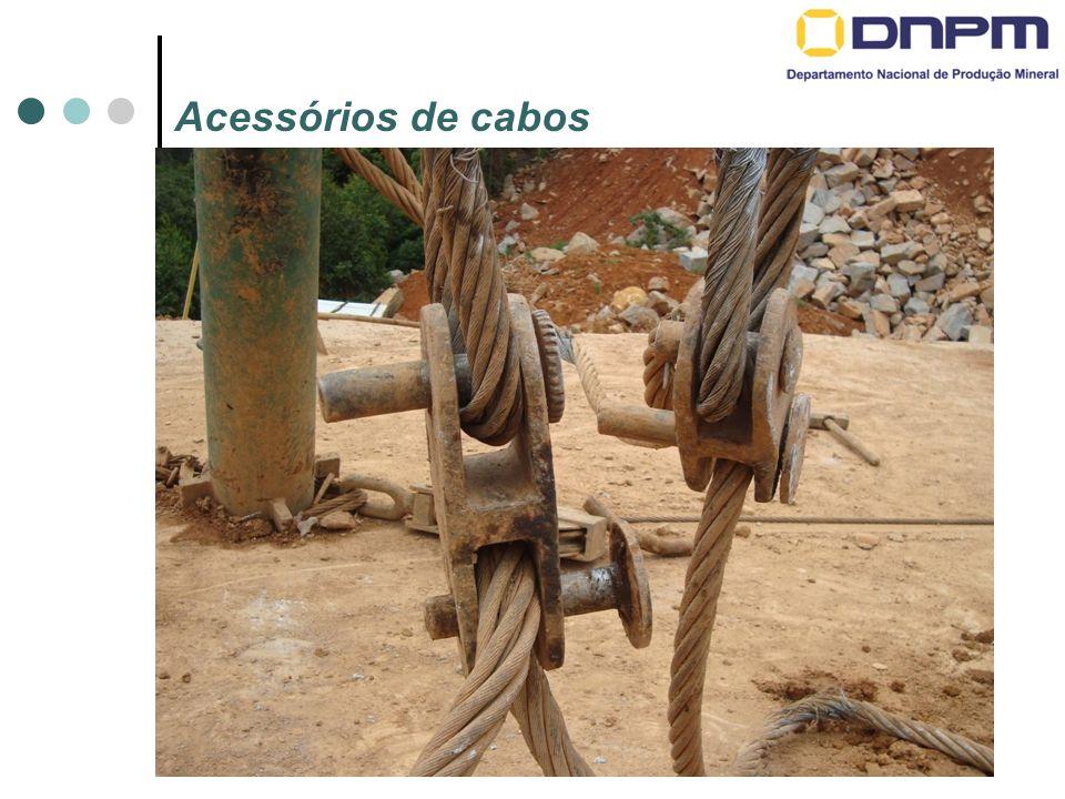 Acessórios de cabos