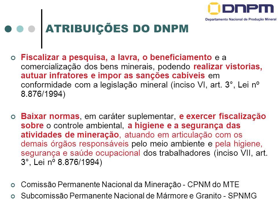 OBRIGAÇÕES DOS TITULARES DE DIREITOS MINERÁRIOS Lavrar a jazida de acordo com o plano de lavra aprovado pelo DNPM (incisoII, art.