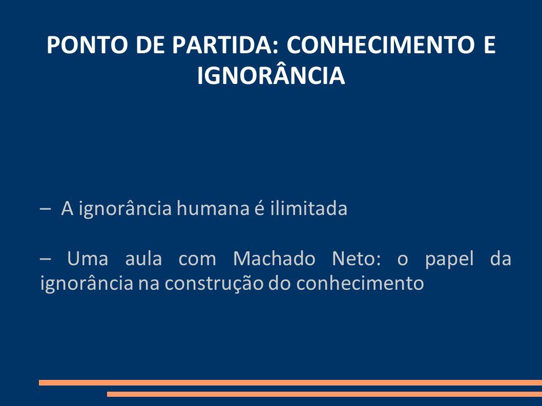 PONTO DE PARTIDA: CONHECIMENTO E IGNORÂNCIA – A ignorância humana é ilimitada – Uma aula com Machado Neto: o papel da ignorância na construção do conhecimento