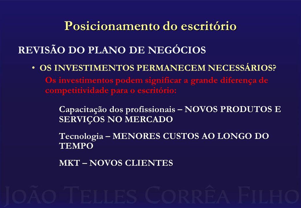 Posicionamento do escritório REVISÃO DO PLANO DE NEGÓCIOS OS INVESTIMENTOS PERMANECEM NECESSÁRIOS? Os investimentos podem significar a grande diferenç