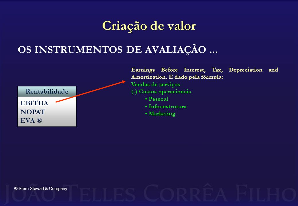 Criação de valor OS INSTRUMENTOS DE AVALIAÇÃO... Rentabilidade EBITDA NOPAT EVA ® Earnings Before Interest, Tax, Depreciation and Amortization. É dado