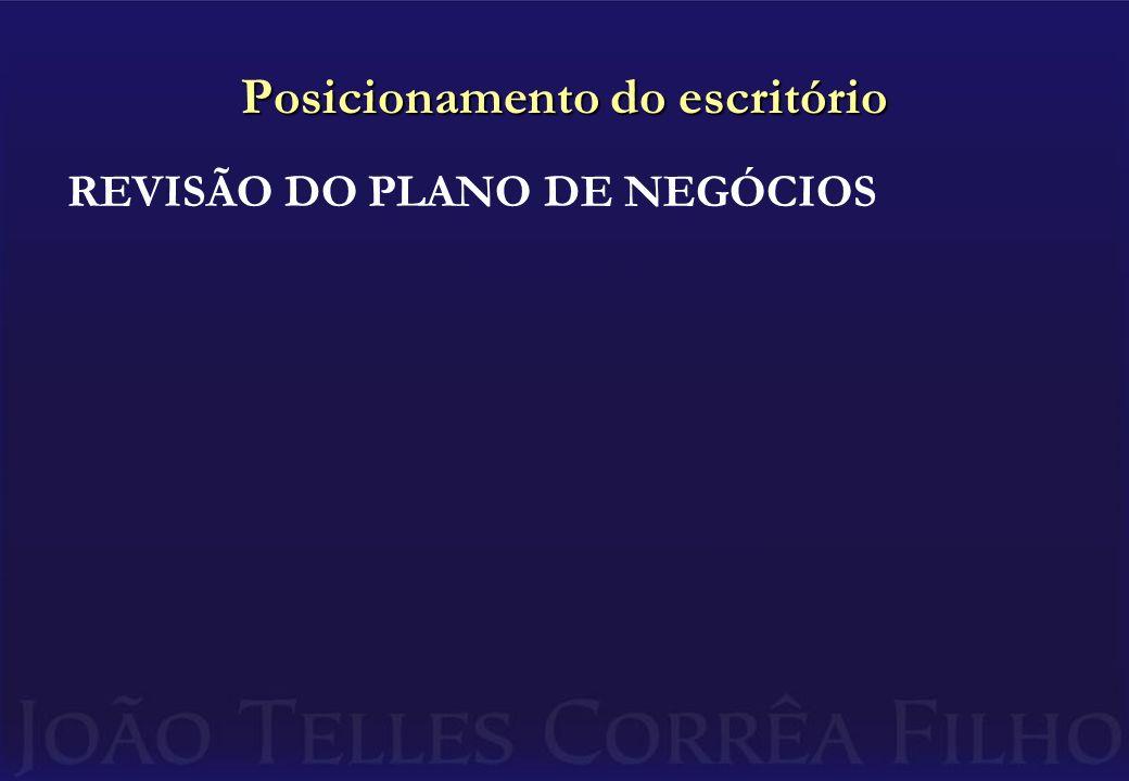 Posicionamento do escritório REVISÃO DO PLANO DE NEGÓCIOS