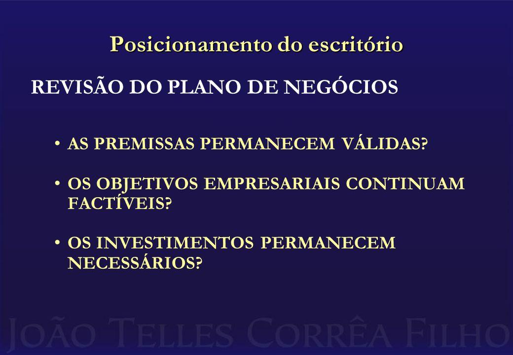 Posicionamento do escritório REVISÃO DO PLANO DE NEGÓCIOS AS PREMISSAS PERMANECEM VÁLIDAS.