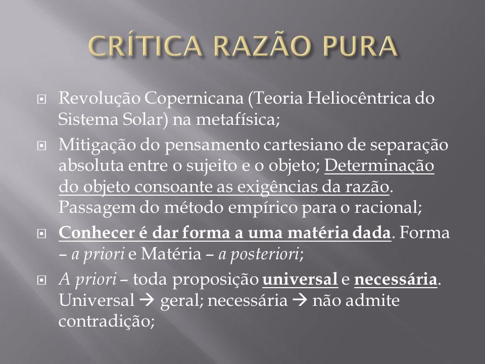 Revolução Copernicana (Teoria Heliocêntrica do Sistema Solar) na metafísica; Mitigação do pensamento cartesiano de separação absoluta entre o sujeito