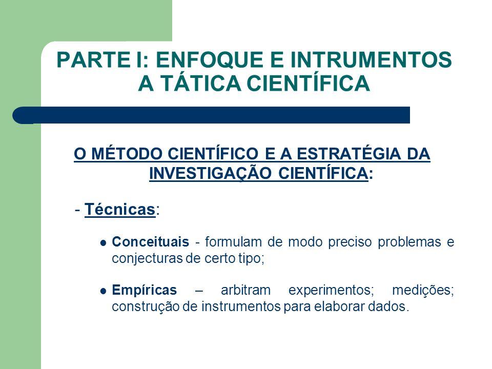 PARTE I: ENFOQUE E INTRUMENTOS A TÁTICA CIENTÍFICA O MÉTODO CIENTÍFICO E A ESTRATÉGIA DA INVESTIGAÇÃO CIENTÍFICA: - Técnicas: Conceituais - formulam d
