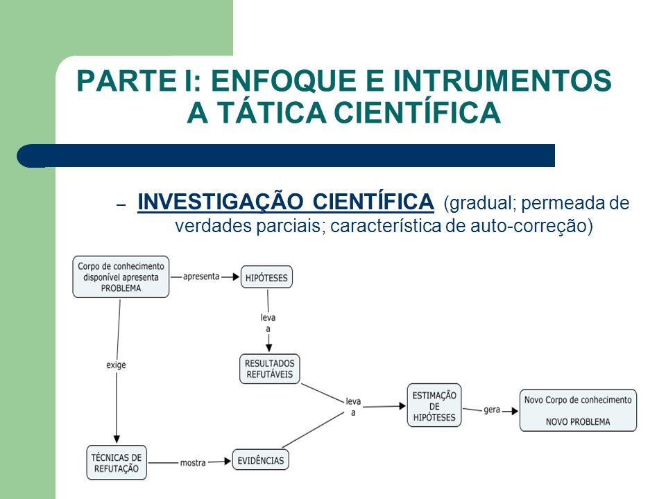 PARTE I: ENFOQUE E INTRUMENTOS A TÁTICA CIENTÍFICA – INVESTIGAÇÃO CIENTÍFICA (gradual; permeada de verdades parciais; característica de auto-correção)