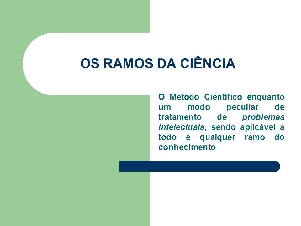 O Método Científico enquanto um modo peculiar de tratamento de problemas intelectuais, sendo aplicável a todo e qualquer ramo do conhecimento OS RAMOS