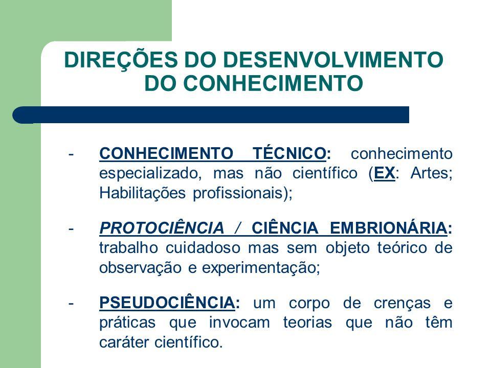 DIREÇÕES DO DESENVOLVIMENTO DO CONHECIMENTO -CONHECIMENTO TÉCNICO: conhecimento especializado, mas não científico (EX: Artes; Habilitações profissiona