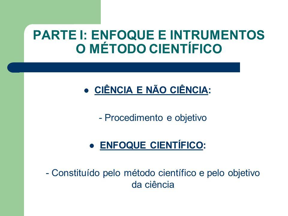 PARTE I: ENFOQUE E INTRUMENTOS O MÉTODO CIENTÍFICO CIÊNCIA E NÃO CIÊNCIA: - Procedimento e objetivo ENFOQUE CIENTÍFICO: - Constituído pelo método cien