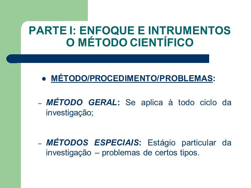 PARTE I: ENFOQUE E INTRUMENTOS O MÉTODO CIENTÍFICO MÉTODO/PROCEDIMENTO/PROBLEMAS: – MÉTODO GERAL: Se aplica à todo ciclo da investigação; – MÉTODOS ES