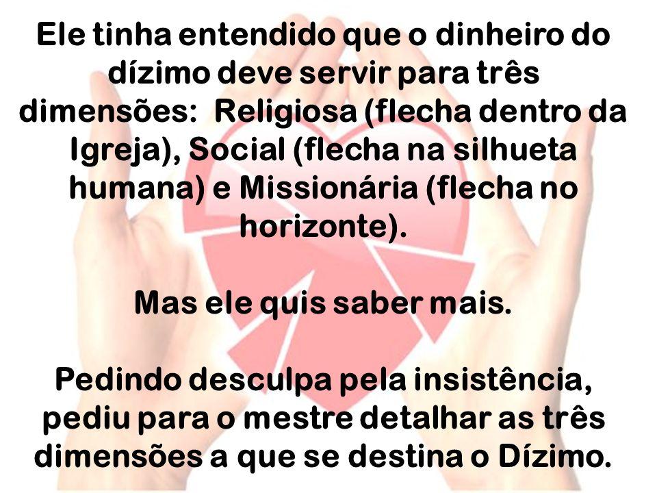 Ele tinha entendido que o dinheiro do dízimo deve servir para três dimensões: Religiosa (flecha dentro da Igreja), Social (flecha na silhueta humana)