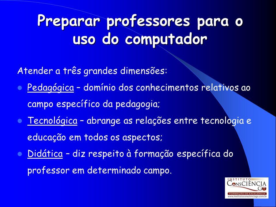 Preparar professores para o uso do computador Atender a três grandes dimensões: Pedagógica – domínio dos conhecimentos relativos ao campo específico d