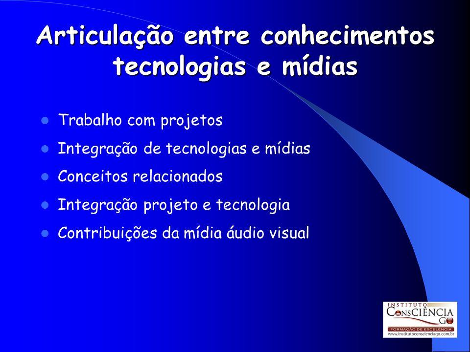 Articulação entre conhecimentos tecnologias e mídias Trabalho com projetos Integração de tecnologias e mídias Conceitos relacionados Integração projet