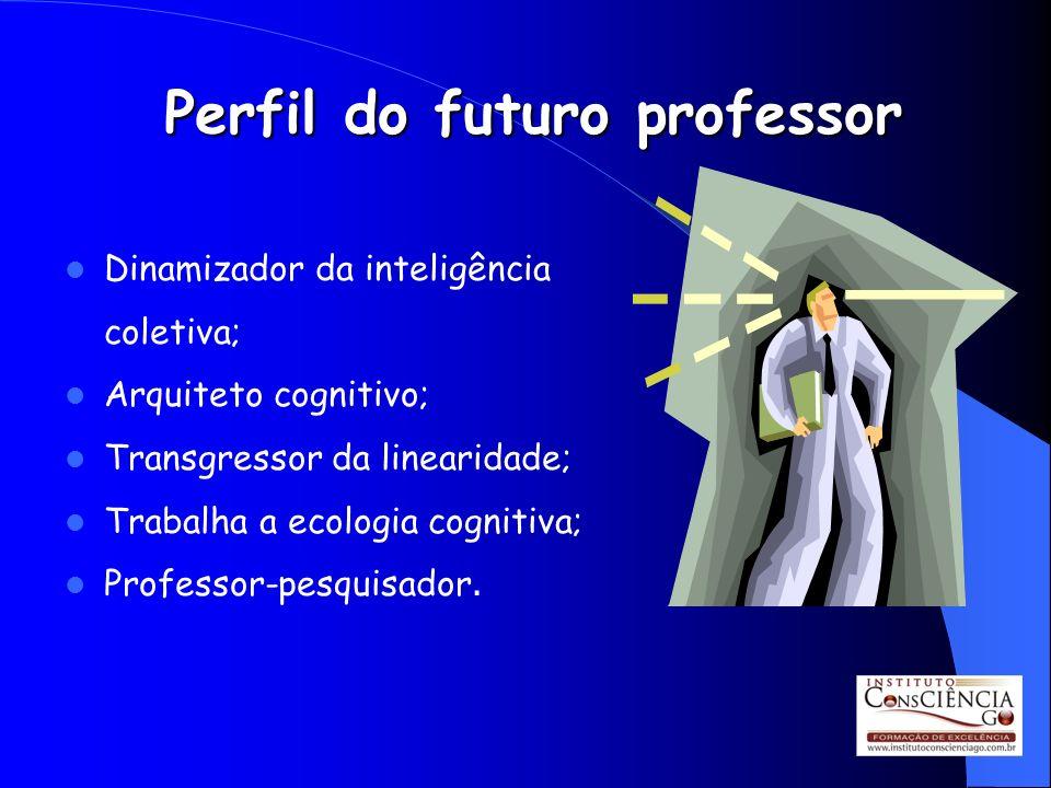 Perfil do futuro professor Dinamizador da inteligência coletiva; Arquiteto cognitivo; Transgressor da linearidade; Trabalha a ecologia cognitiva; Prof