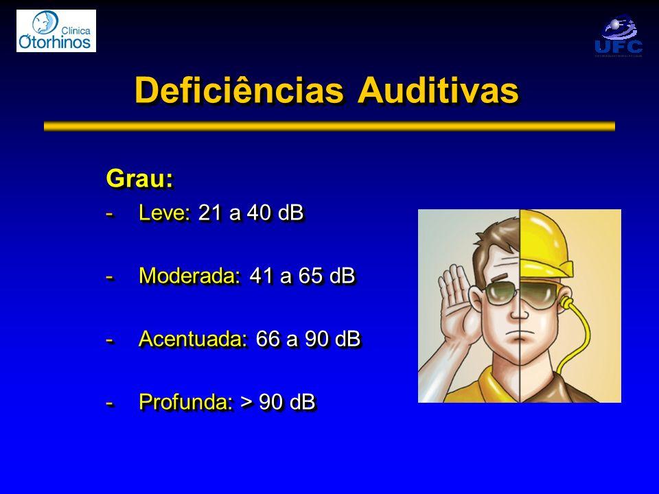 Deficiências Auditivas Grau: -Leve: 21 a 40 dB -Moderada: 41 a 65 dB -Acentuada: 66 a 90 dB -Profunda: > 90 dB Grau: -Leve: 21 a 40 dB -Moderada: 41 a