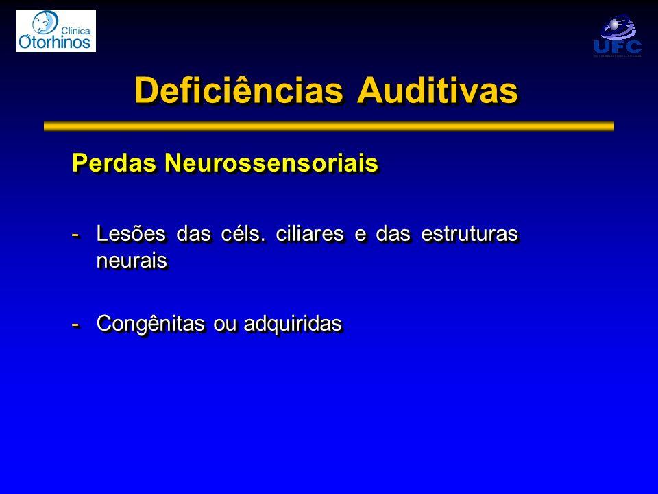Deficiências Auditivas Perdas Neurossensoriais -Lesões das céls. ciliares e das estruturas neurais -Congênitas ou adquiridas Perdas Neurossensoriais -