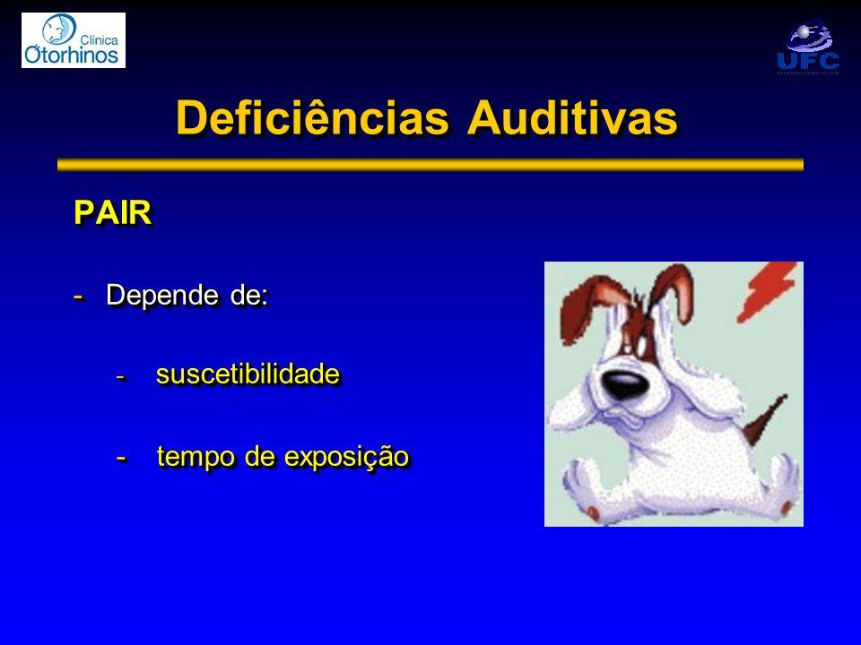 Deficiências Auditivas PAIR -Depende de: - suscetibilidade - tempo de exposição PAIR -Depende de: - suscetibilidade - tempo de exposição