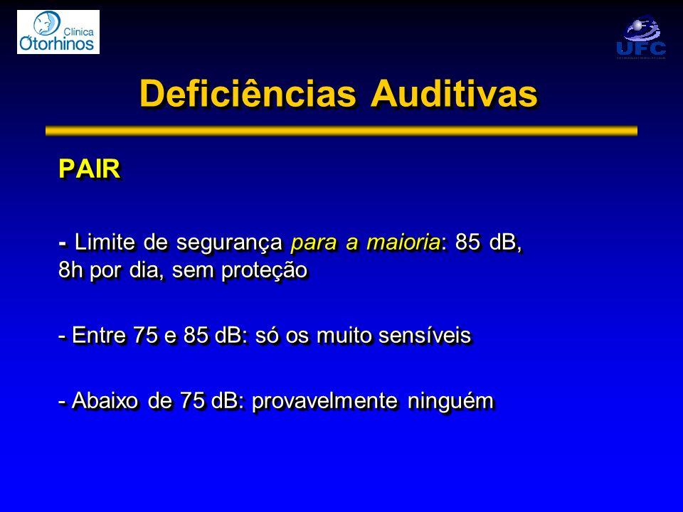 Deficiências Auditivas PAIR - Limite de segurança para a maioria: 85 dB, 8h por dia, sem proteção - Entre 75 e 85 dB: só os muito sensíveis - Abaixo d