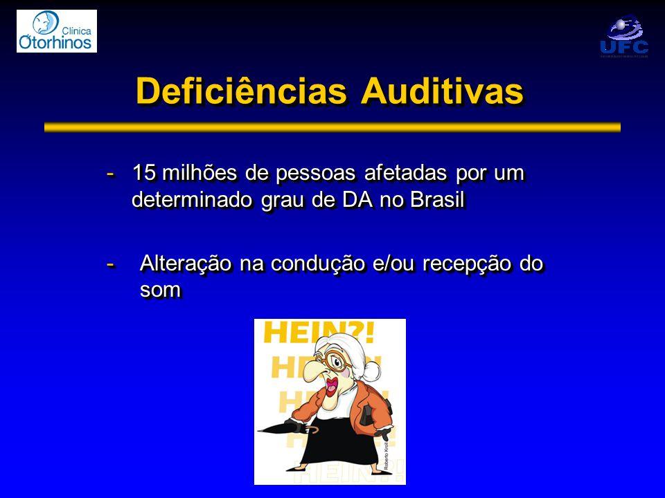 Deficiências Auditivas -15 milhões de pessoas afetadas por um determinado grau de DA no Brasil -Alteração na condução e/ou recepção do som -15 milhões