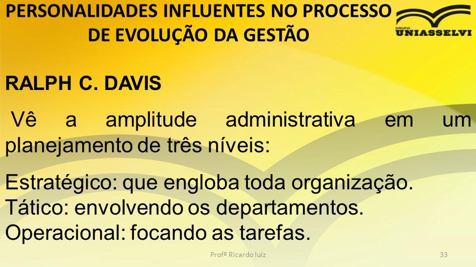PERSONALIDADES INFLUENTES NO PROCESSO DE EVOLUÇÃO DA GESTÃO Profº Ricardo luiz33 RALPH C. DAVIS Vê a amplitude administrativa em um planejamento de tr