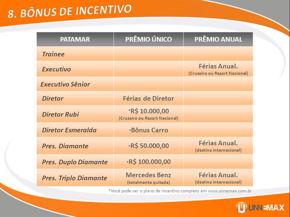 * Você pode ver o plano de incentivo completo em www.unnemax.com.br PATAMARPRÊMIO ÚNICOPRÊMIO ANUAL Trainee Executivo Férias Anual. (Cruzeiro ou Resor