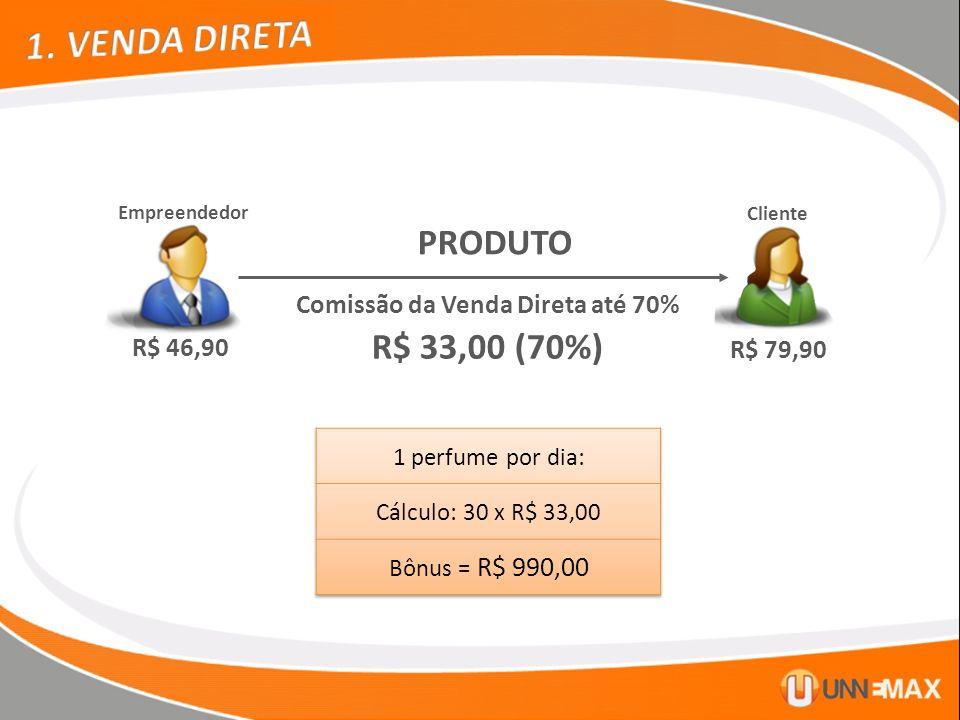 R$ 46,90 R$ 79,90 Empreendedor Cliente Comissão da Venda Direta até 70% R$ 33,00 (70%) PRODUTO